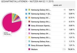 Bildschirmfoto 2015-11-04 um 10.00.34